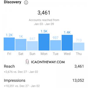 jumlah kunjungan profil instagram